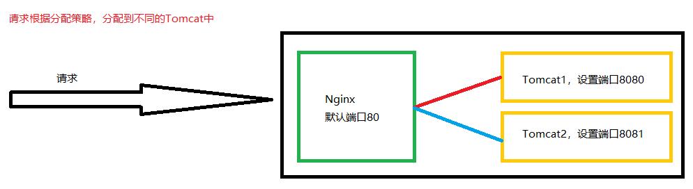 image-20200828230020365